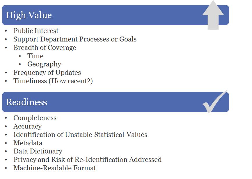 Figure 4: Prioritization